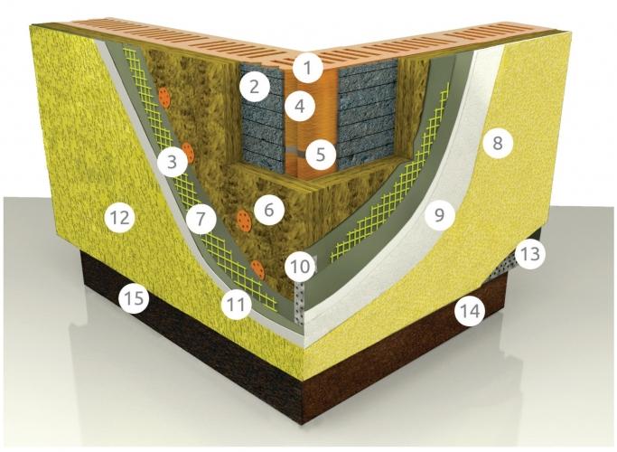 Система утепления TM SILTEK с минераловатным утеплителем